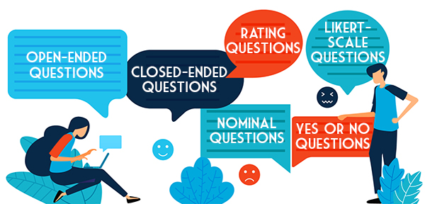 Website online surveys take many forms, depending on your marketing and sales goals. Learn about different types of questions here.