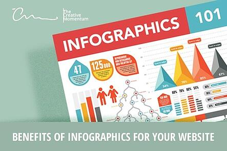 Benefits of Infographics for your Website