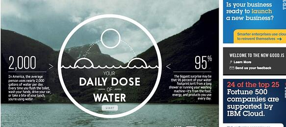 Daily Dose of Water Infographic