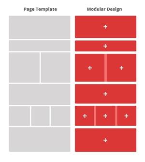 Modular Design vs Template Design