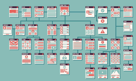 Understanding Your Website's Visual Hierarchy