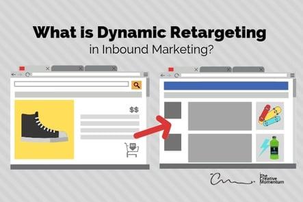 What is Dynamic Retargeting in Inbound Marketing