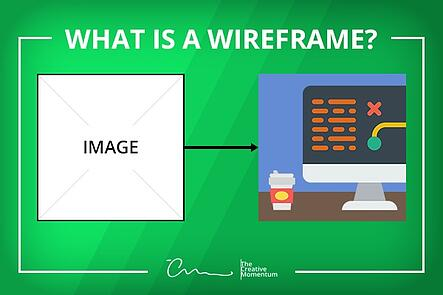 Web Design: What is a Wireframe?