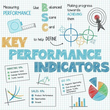 Which Website KPIs Are You Tracking?