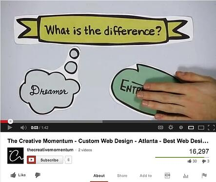 Why Websites Need Explainer Videos