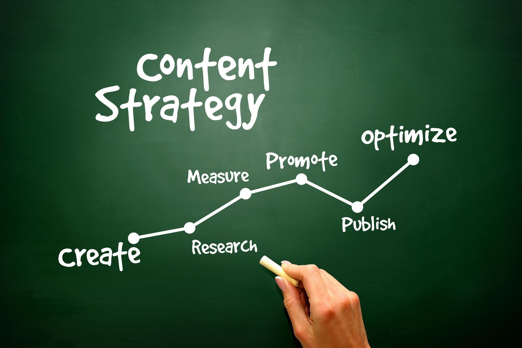 seo-content-strategy-development.jpg