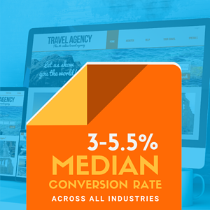 Median landing page conversion rate is 3 to 5 percent.