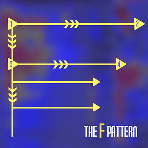 What is the F pattern? Using eye-tracking technology, it's a typical shape that emerges when people scan websites.