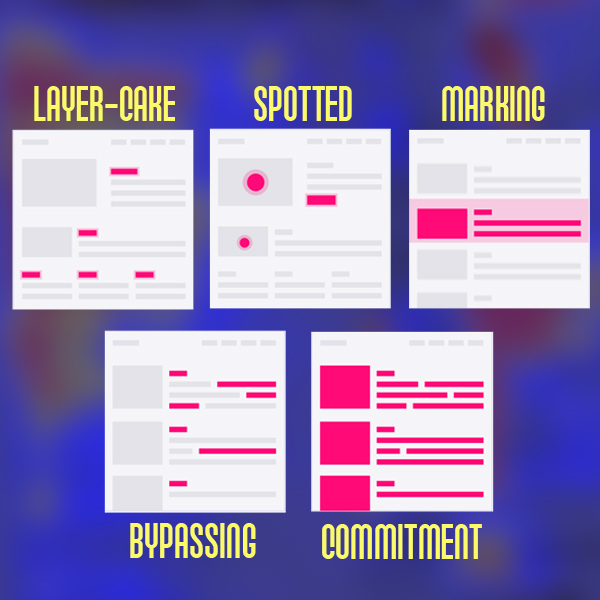 Content design has evolved beyond the F pattern and include layer-cake, spotted, marking, bypassing and commitment. Read above for descriptions of each.
