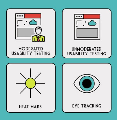 There are multiple ways of usability testing websites - moderated and unmoderated usability testing, heat maps, and eye tracking.