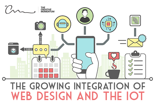 Web design and IoT - a map of interconnectivity between a phone and IoT devices
