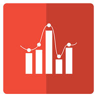 One of the most important PPC KPIs is average click-through rate (CTR) - bar graph