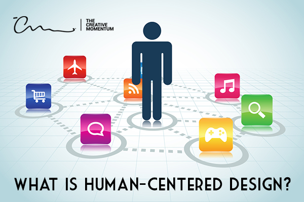 User Experience Web Design - What is human-centered design? Human figure stands on icon grid - game controller, magnifying glass, music notes, etc