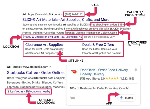 Different parts of Google Ad Extensions - call, callout, structured snippet, location, sitelinks, affiliate locations, app