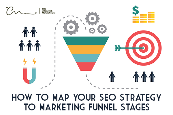 How to Map Your SEO Strategy to Marketing Funnel Stages - Map showing funnel stages using imagery (people icons, magnet, target)