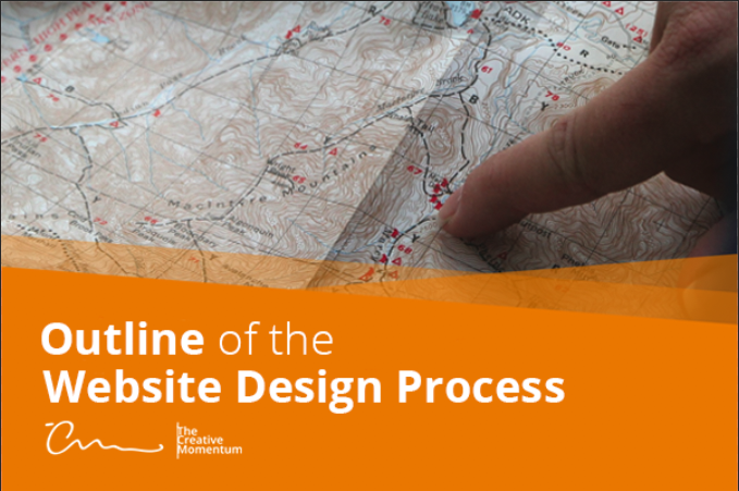 Outline of the Website Design Process