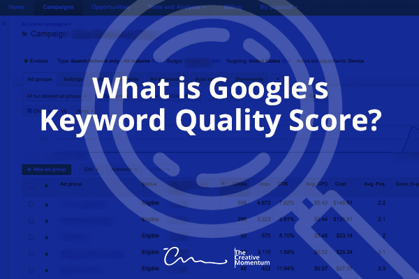 What is Google's Keyword Quality Score