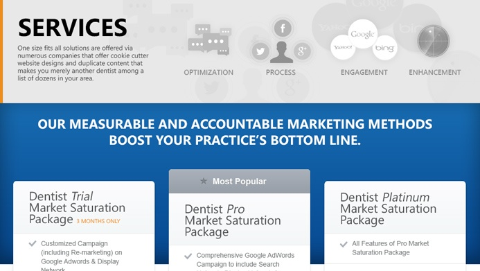 Dentist Profit Systems | The Creative Momentum - Web Design & Digital Marketing