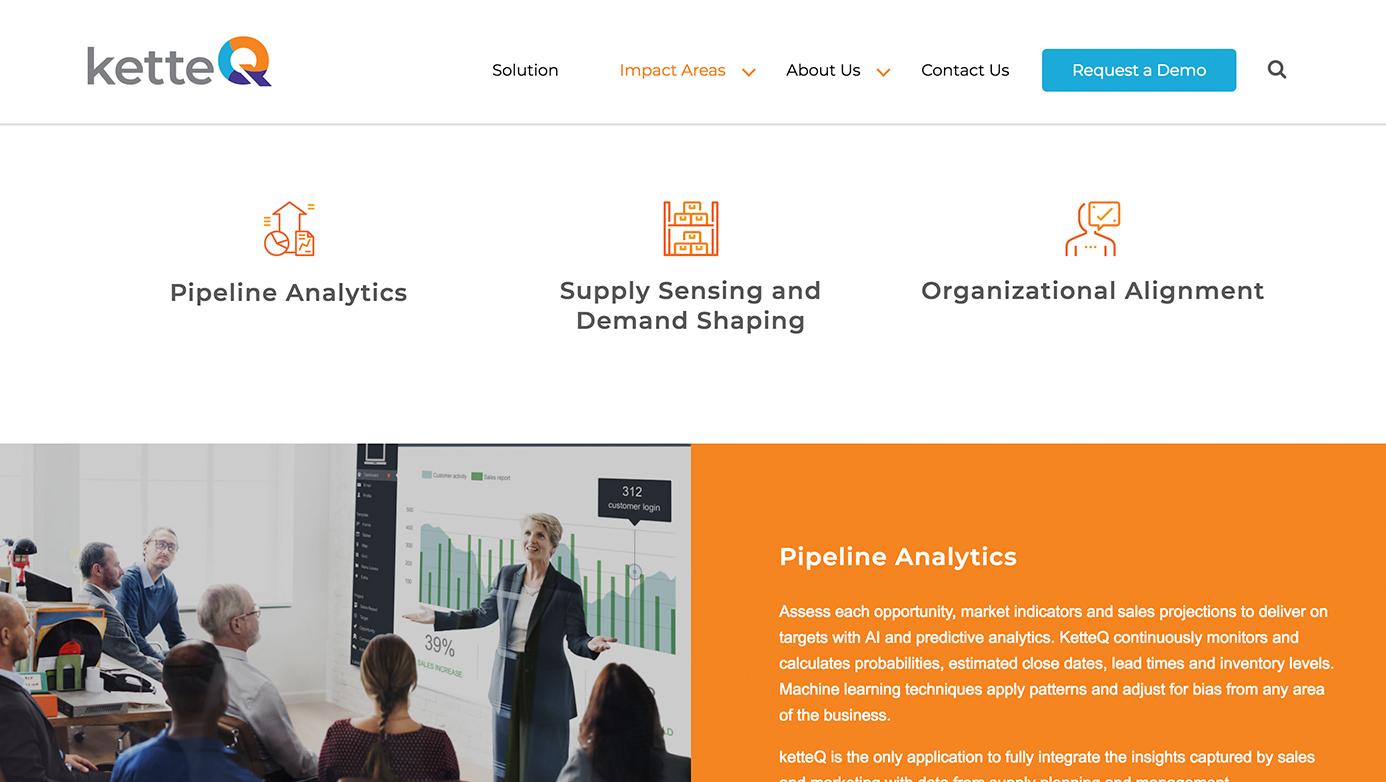 ketteQ Company | The Creative Momentum - Web Design & Digital Marketing
